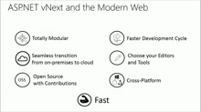 What's New with ASP.NET 5: (01) ASP.NET 5 What and Why