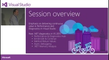 Performance and Diagnostics with Visual Studio 2013