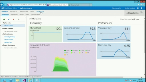 "Using Visual Studio Online ""Application Insights"" to get your own application telemetry data"