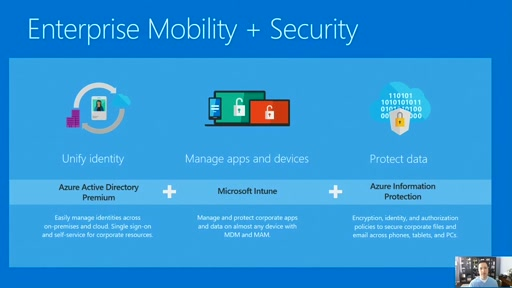 How to Simplify Device & Apps Management using Microsoft Intune