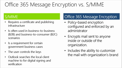 Solving Office 365 Client Deployment Scenarios: (03) Office 365 ProPlus with Azure Rights Management Services for IRM/Encryption
