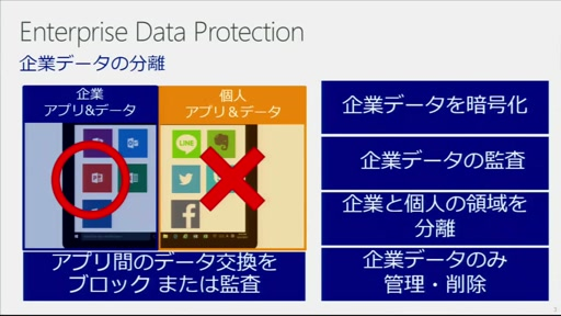 Windows 10 Webcast シリーズ「Enterprise Data Protection」