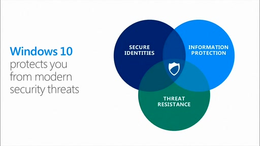 Protection from Modern Security Threats with Windows 10