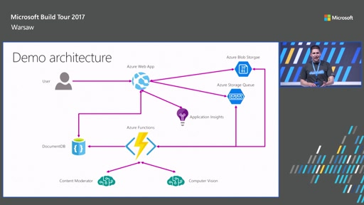 Serverless in Azure