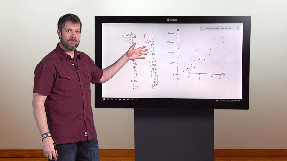Data Science for Beginners video 4: Predict an answer with a simple model