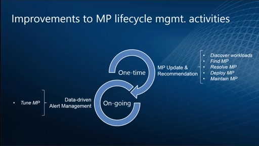 Demo: Discover MP updates and recommendations, and tune MP alerts