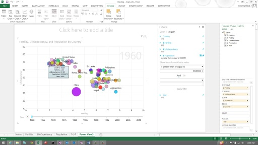 Power BI: Using Power Query and Power View