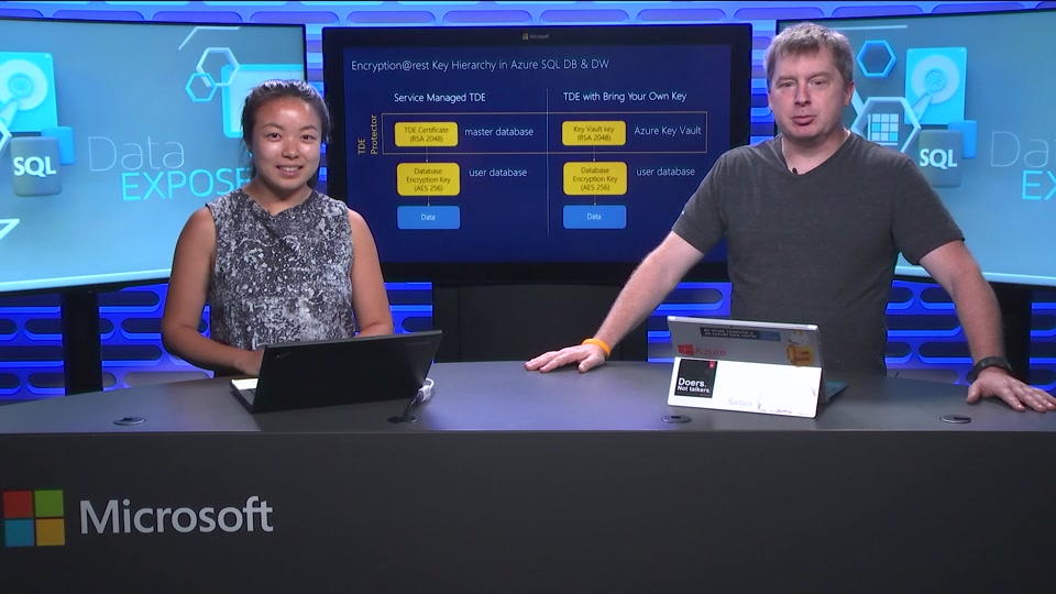 TDE with Bring Your Own Key Support in Azure SQL DB and DW