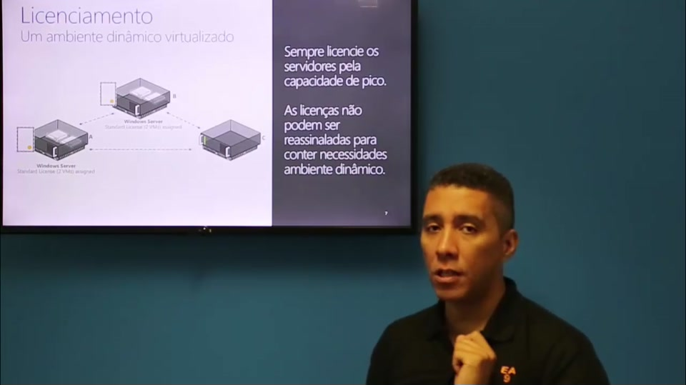Licenciamento de Windows Server 2012 R2 e Virtualização