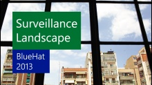 The Surveillance Landscape and Resistant Design