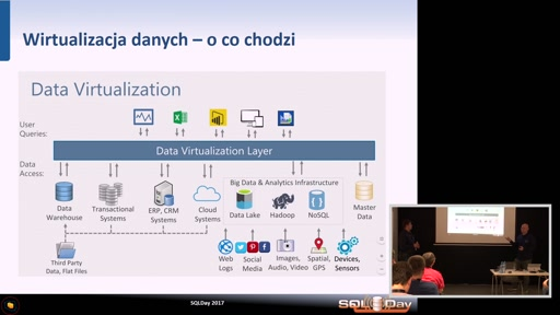 Logical Data Warehousing and Data Virtualization in Action