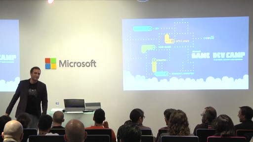 Keynote: Game Dev Camp 2015