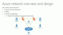 (Module 2) Planning and Designing Your Cloud Network Infrastructure