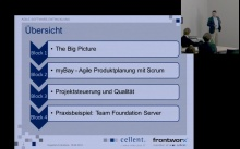 Agile Software-Entwicklung Teil 2 - The Big Picture