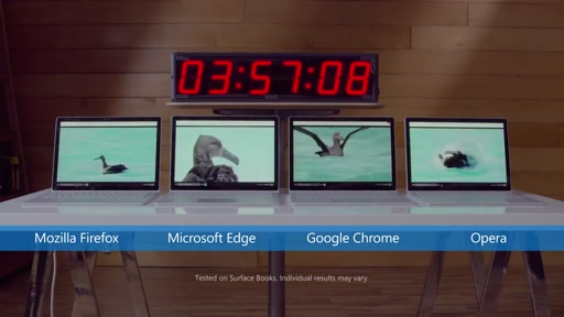 Microsoft Edge Experiment: Battery Life