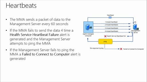 Monitor Workloads with System Center Operations Manager: (01) Introduction to Monitoring with Operations Manager