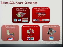 Developing for SQL: an update on SQL Server 2008R2 and its co-existence with SQL Azure