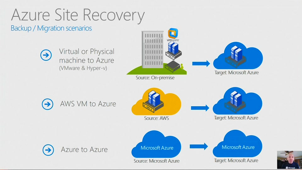 (Part 2) Disaster Recovery in the Cloud: How to Safeguard Your Data &  Applications