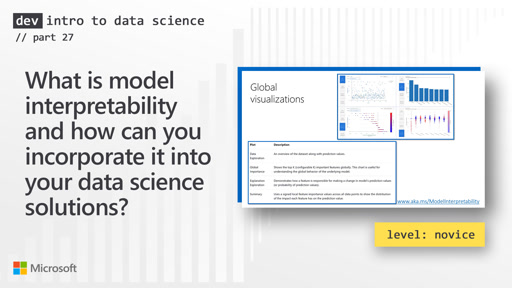 What is model interpretability and how can you incorporate it into your data science solutions? (27 of 28)