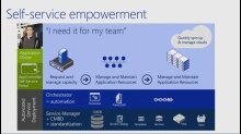 What's New in System Center 2012 R2: (05) Automation and Self-Service