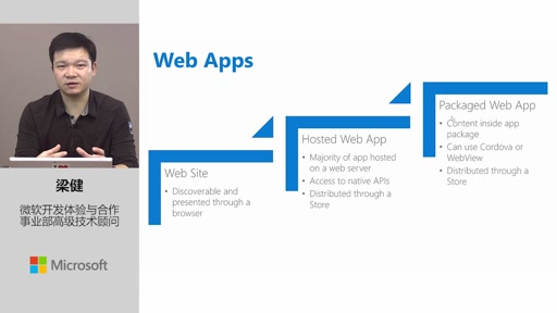 Windows 10 Web Apps