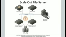 Scale Out File Server