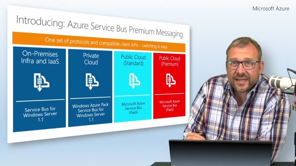 Introducing Azure Service Bus Premium Messaging