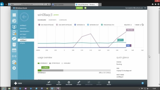 Tutorial - Hybrid Cloud mit System Center 2012 - Teil 2/3 Windows Azure Virtual Machines