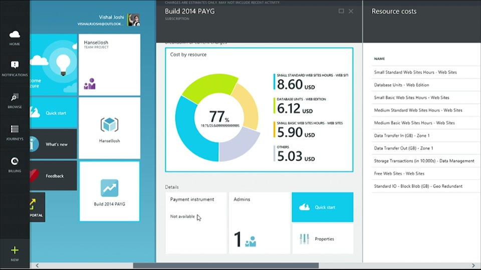 Managing billing and saving money with the new Azure Portal