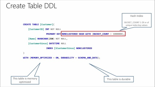 Mission Critical Performance with SQL Server 2014: (02) In-Memory OLTP for Database Developers