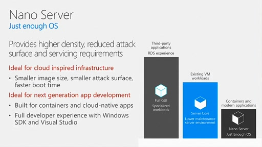 (Part 1) Windows Server 2016 Nano Server: Overview