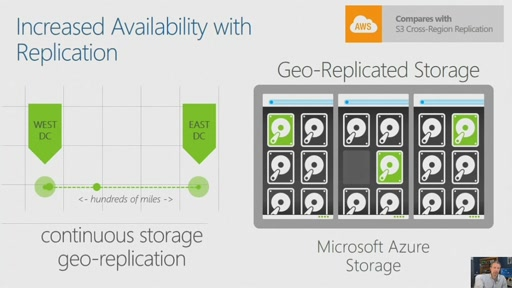 (Part 3) Microsoft Azure for Amazon AWS Cloud Professionals: Storage