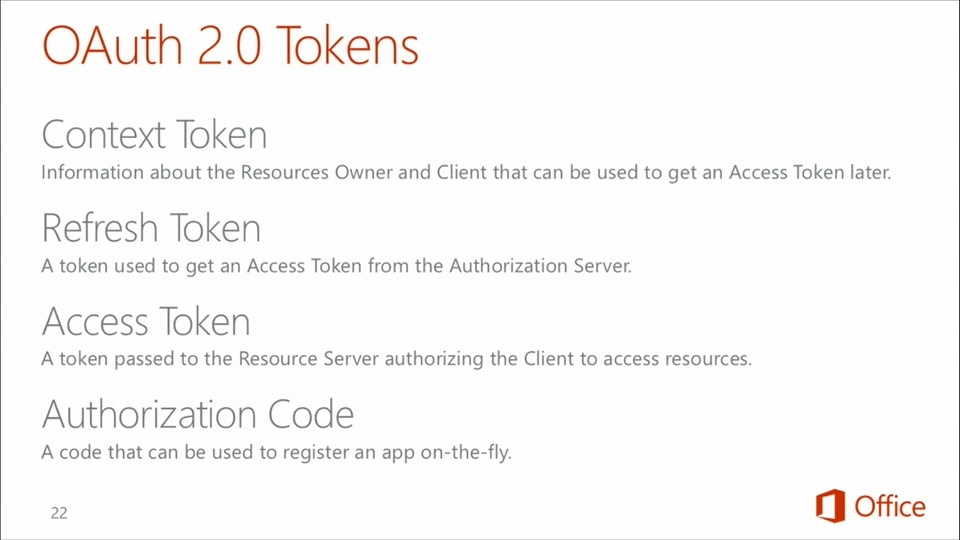 Deep Dive into the Office 365 App Model: (07) Deep Dive into Security and  OAuth in Apps for SharePoint