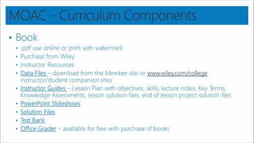Best Practices Use MOS Study Guides and Lesson Plans – Lesson Plan Sites