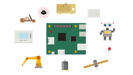 What is Windows 10 IoT Core?