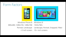 Building for Windows 8 and Windows Phone