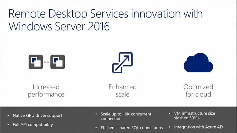 What's New in Windows Server 2016 Remote Desktop Services (RDS)