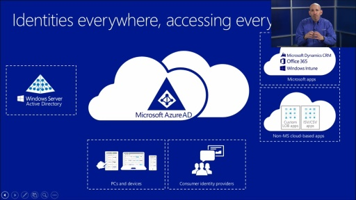 Moving to Hybrid Cloud with Microsoft Azure: (06) Microsoft Azure Active Directory