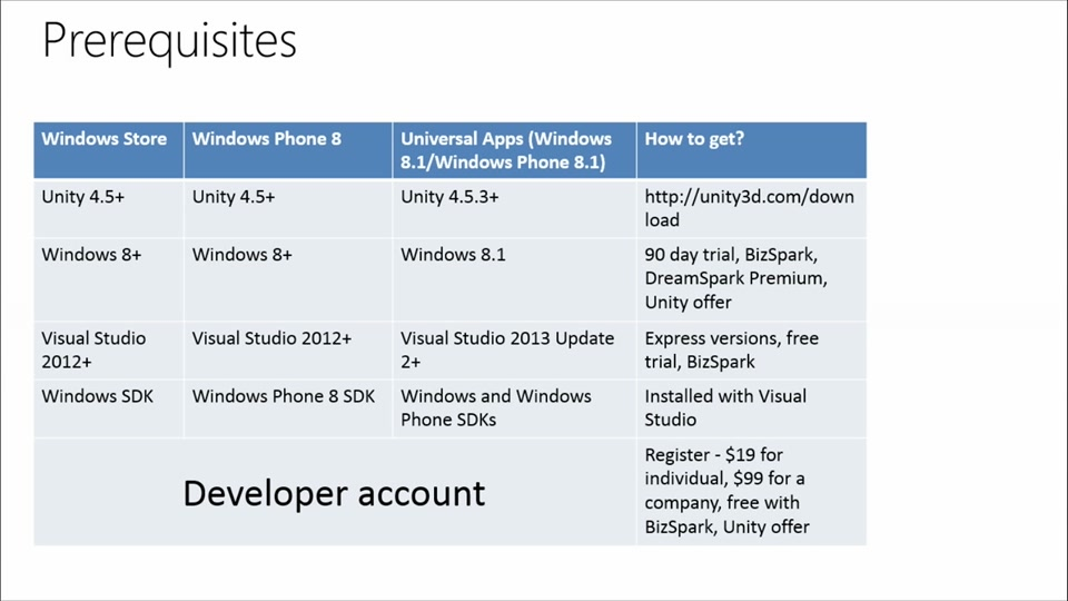 Programming Robotic Systems with Visual Studio: (04 ...