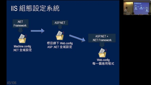 Internet Information Services (IIS) 網站伺服器管理 (下)