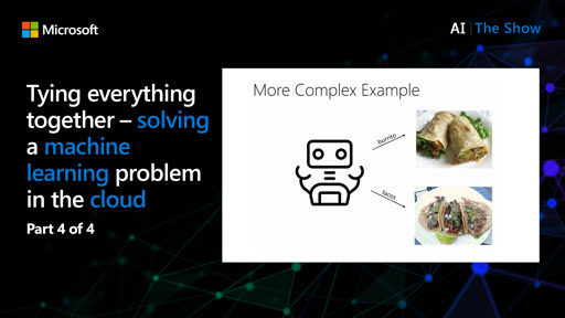 Tying everything together – Solving a Machine Learning problem in the Cloud (Part 4 of 4)