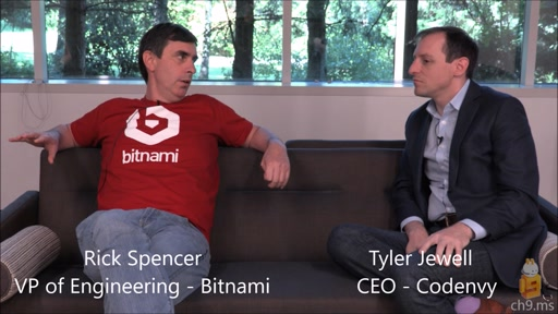 Developer Couch Series: Bitnami & Codenvy on Using Containers to Develop in the Cloud