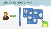 Microsoft DevRadio: (Part 3) Practical Azure with Jim O'Neil–Why do we need Drives?
