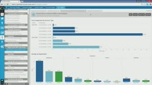 Bringing Intelligence to Cloud Deployment with Cloud Cruiser and Microsoft Azure