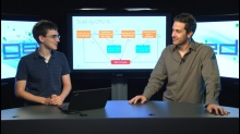 Edge Show 72 - Windows Azure Auto Scale