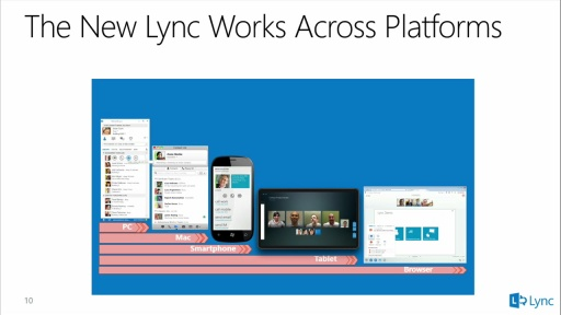 What's New in Lync Mobile