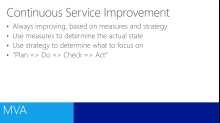 (Module 12) ITIL for IT Professionals - Continuous Service Improvement