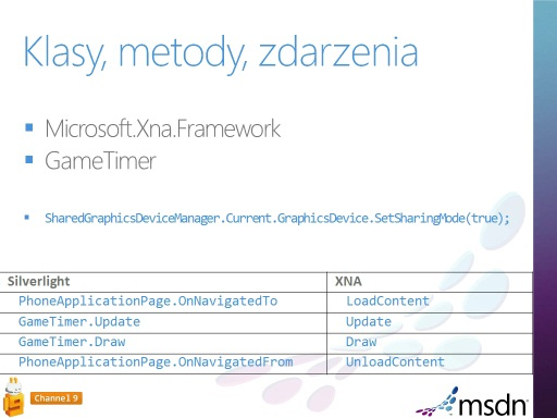 Integracja Silverlight i XNA | Kurs Windows Phone 7 - pisz na Mango, cz. 15