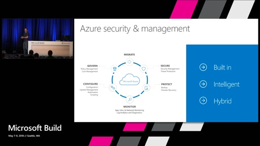 Secure and manage your Azure resources