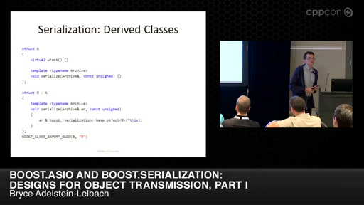 Boost.Asio and Boost.Serialization: Designs For Object Transmission, Part I